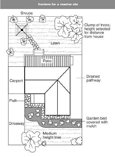 ideal House Layout for building maintenance